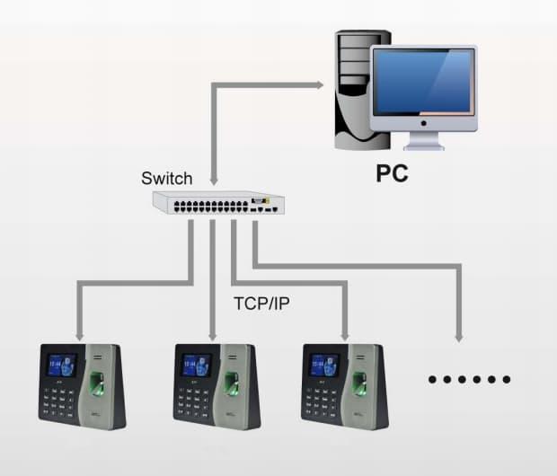 ZKTeco ST200 Fingerprint Time Attendance Connection Diagram