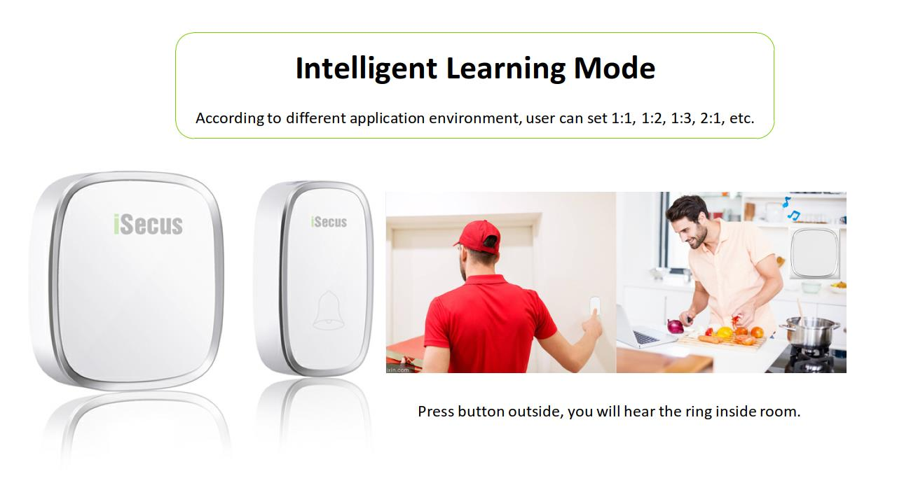 Intelligent A1010B Wireless Door Bell, Door Chime