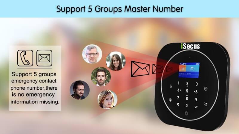 G120 Wireless Smart Alarm System