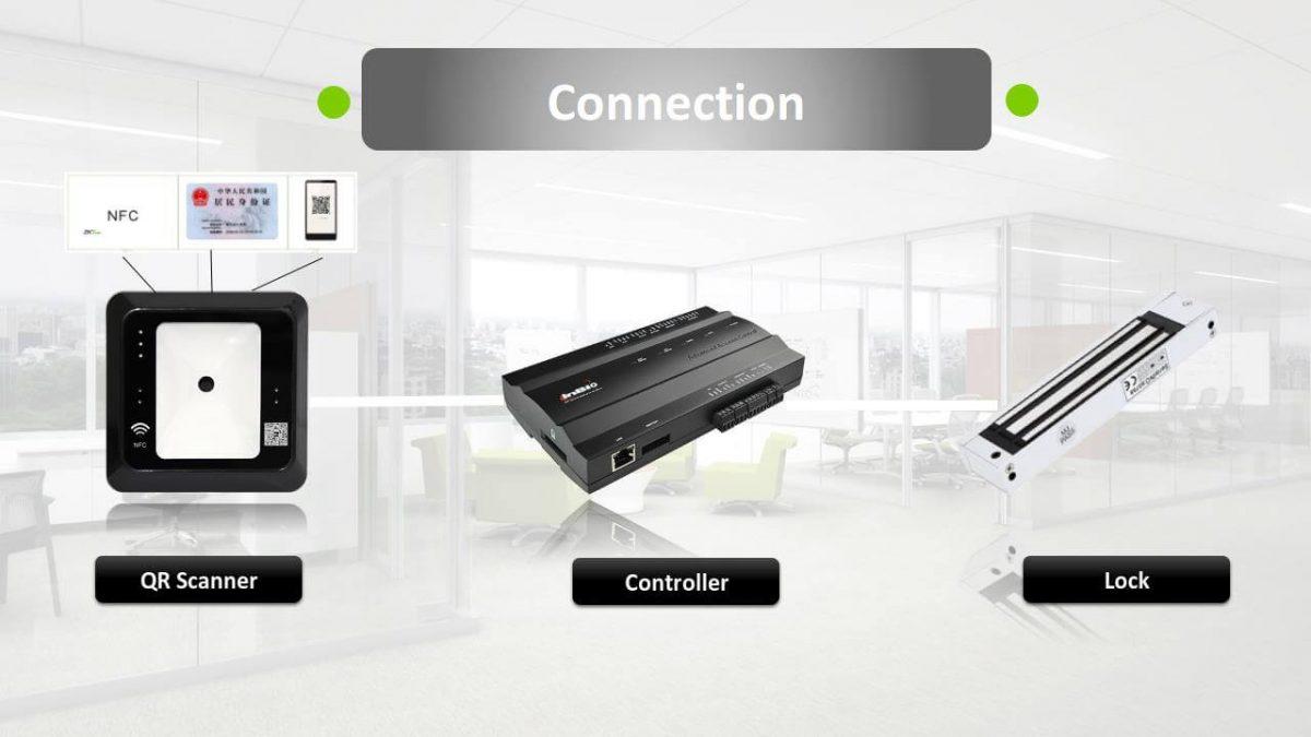 ZKTeco R401 QR Reader Connection