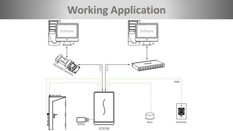 SCR100 RFID Access Control