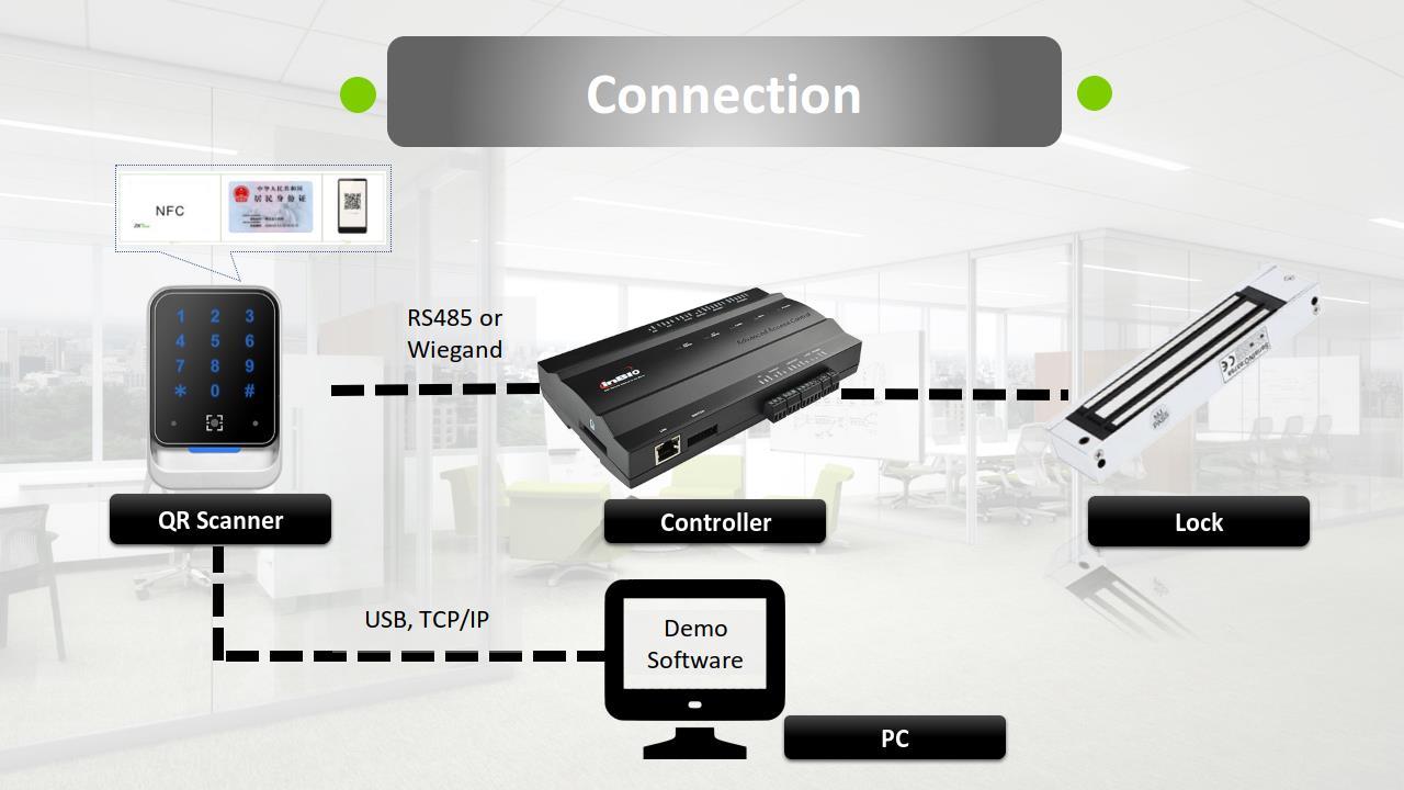 ZKTeco Dynamic QR and RFID Reader-QR377 QR387