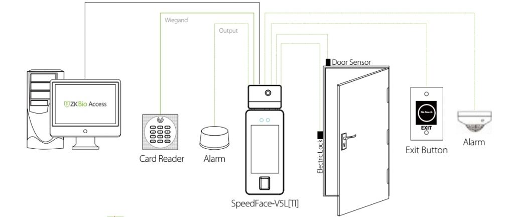 SpeedFace V5L TI Connnection Diagram