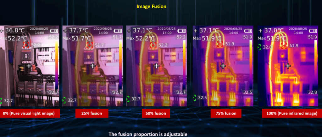 Thermal Imaging Pictures Image Fusion
