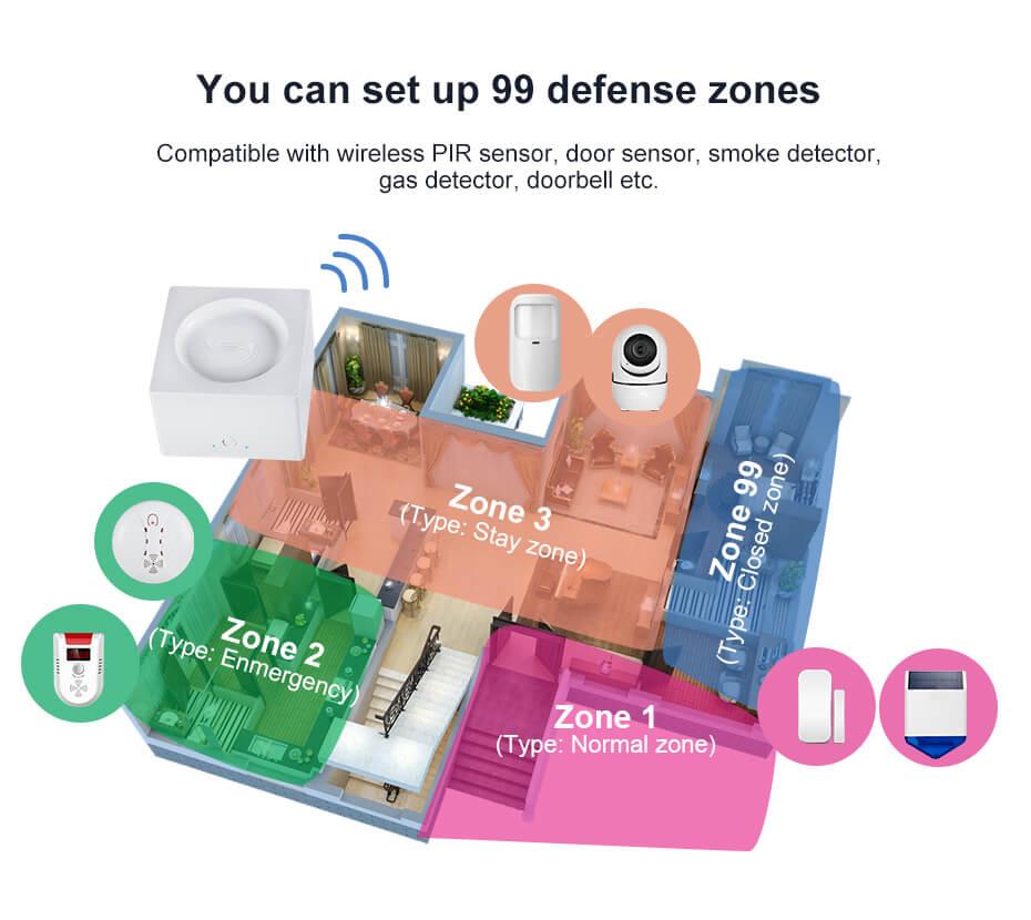 Tuya Smart WiFi Alarm System Kit G95-Marketing P4