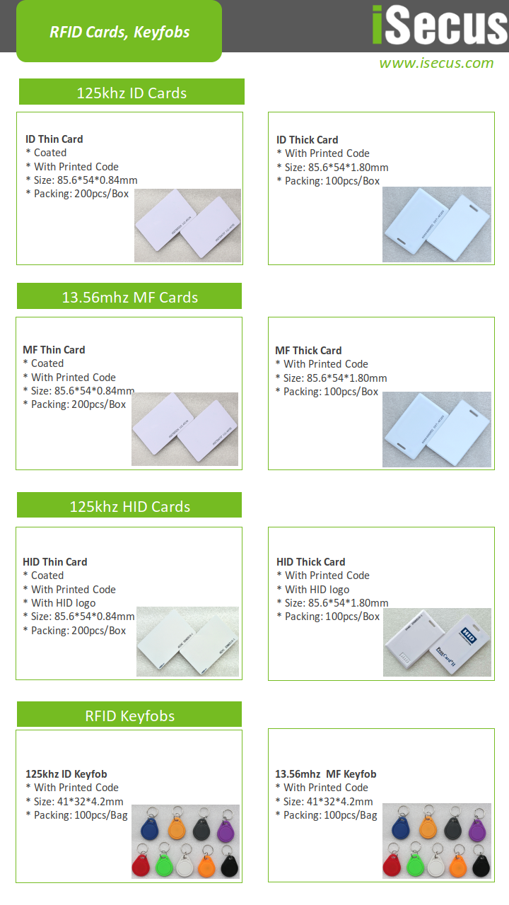 RFID-Proximity-Cards-Keyfobs Accessories Catalogue from iSecus-P1