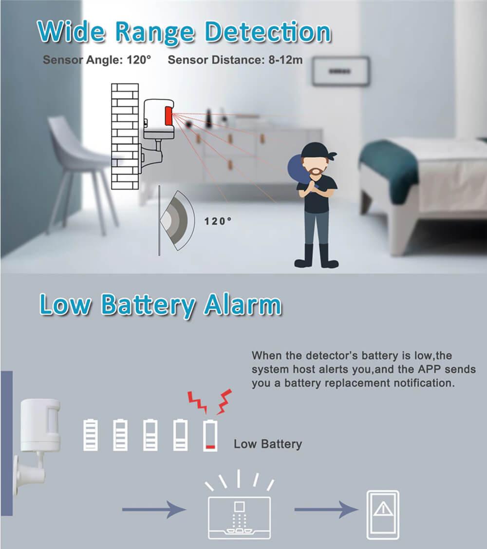 Wireless PIR Motion Detector Pete Immunity-P200-P6