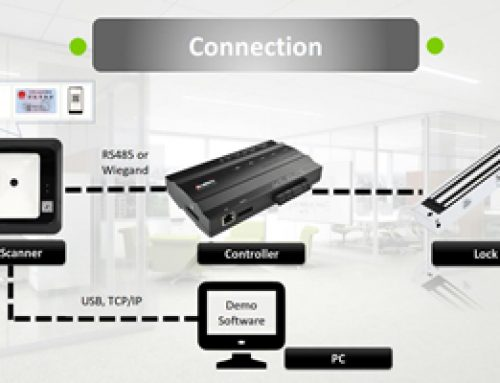 How to use QR500 QR Reader in ZKTeco Access Control System?