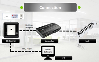 How to use QR500 with ZKTeco Access Control